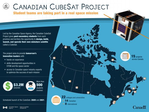 Canadian space agency cubesat project